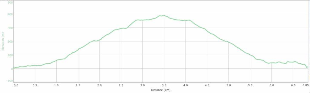 Ascent of Vulcano